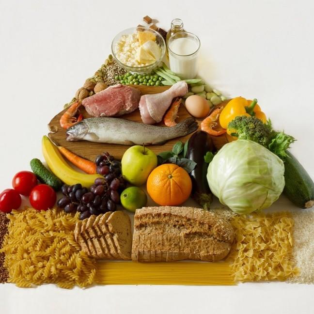 piramida pokarmowa